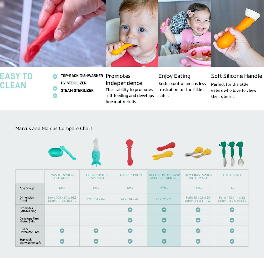 Silicone Palm Grasp Spoon and Fork Set